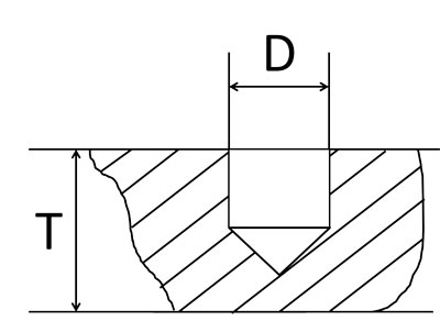Drawing in hole section for wire knots