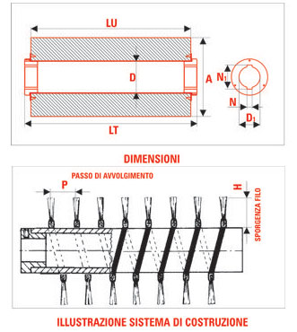 Technical Drawing of Roller Brushes for brushing machines